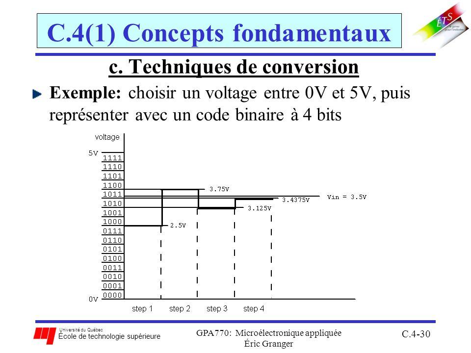Université du Québec École de technologie supérieure GPA770: Microélectronique appliquée Éric Granger C.4-30 C.4(1) Concepts fondamentaux c.