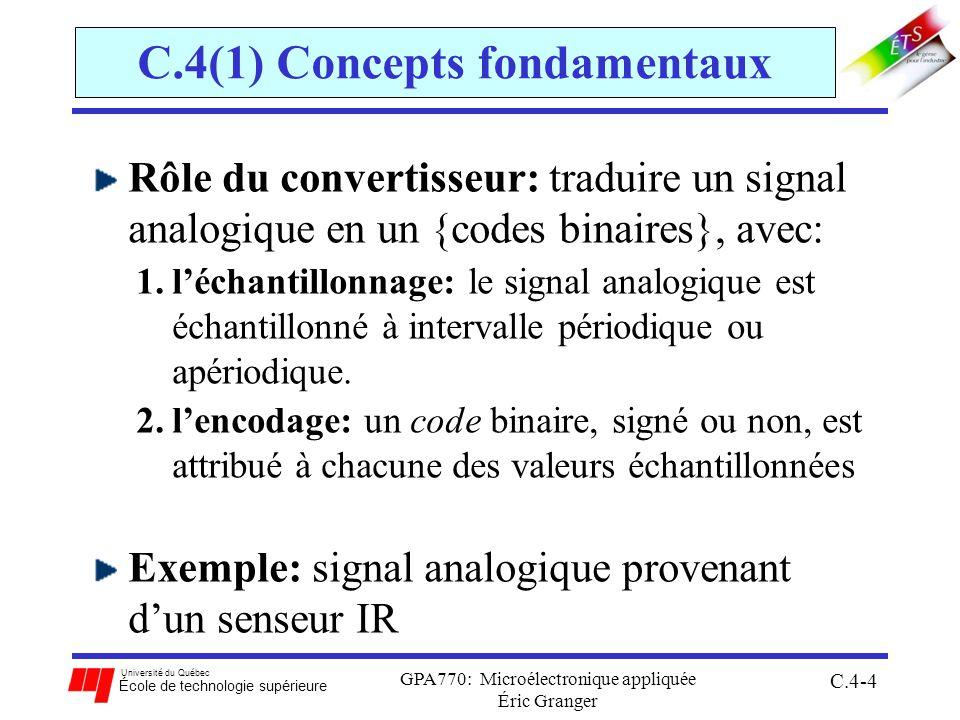 Université du Québec École de technologie supérieure GPA770: Microélectronique appliquée Éric Granger C.4-4 C.4(1) Concepts fondamentaux Rôle du conve