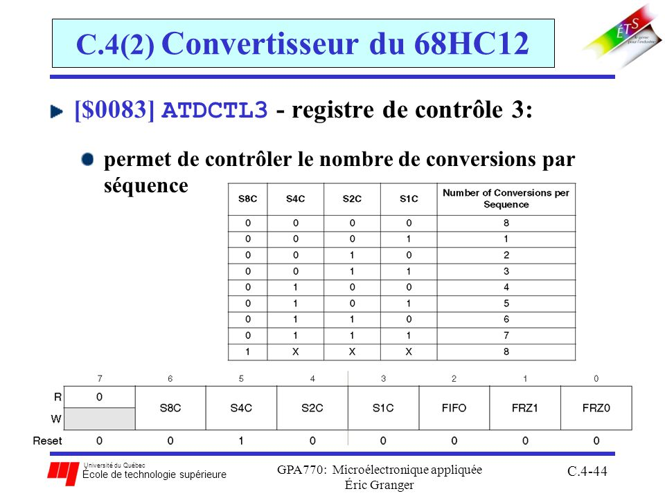 Université du Québec École de technologie supérieure GPA770: Microélectronique appliquée Éric Granger C.4-44 C.4(2) Convertisseur du 68HC12 [$0083] AT