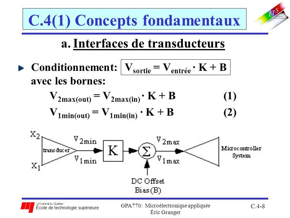 Université du Québec École de technologie supérieure GPA770: Microélectronique appliquée Éric Granger C.4-39 C.4(2) Convertisseur du 68HC12 Conversion par approximation successive: chaque échantillon du signal analogique code binaire signé/non-signée justifié à gauche ou non et pondéré, avec 8 ou 10 bits de résolution précision de ± 1 du LSb V RH V RL $00 $FF 1/2FS 1/4FS 1/8FS