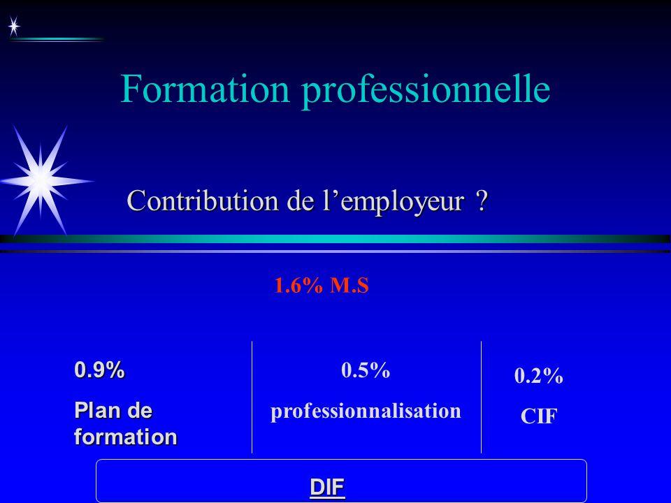 Formation professionnelle Contribution de lemployeur ? 1.6% M.S 0.9% Plan de formation 0.5% professionnalisation 0.2% CIF DIF