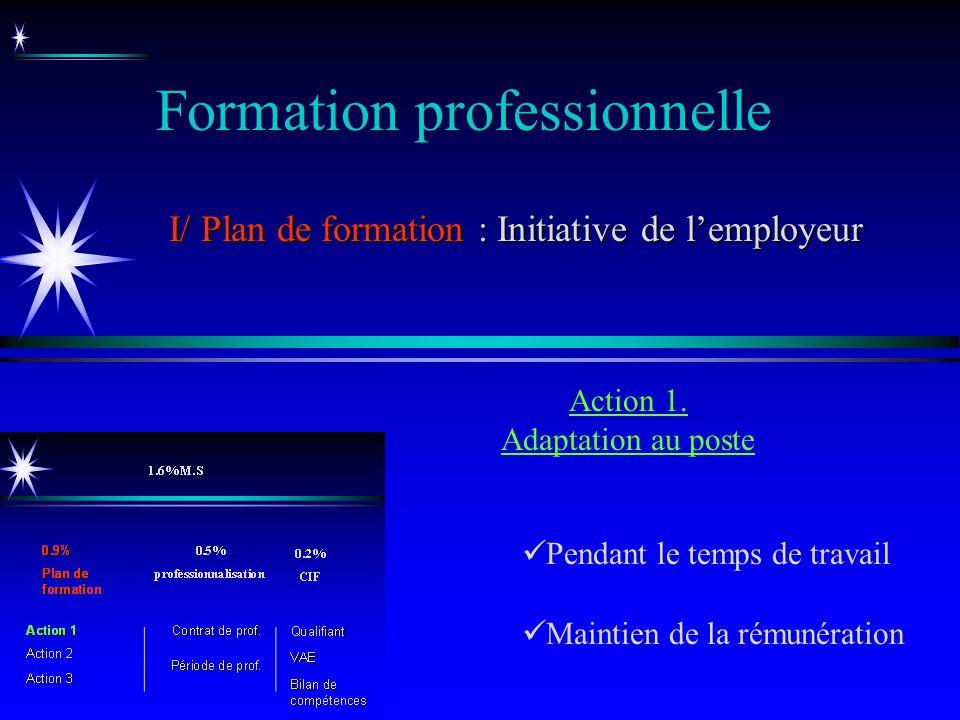 Formation professionnelle I/ Plan de formation : Initiative de lemployeur Pendant le temps de travail Maintien de la rémunération Action 1. Adaptation