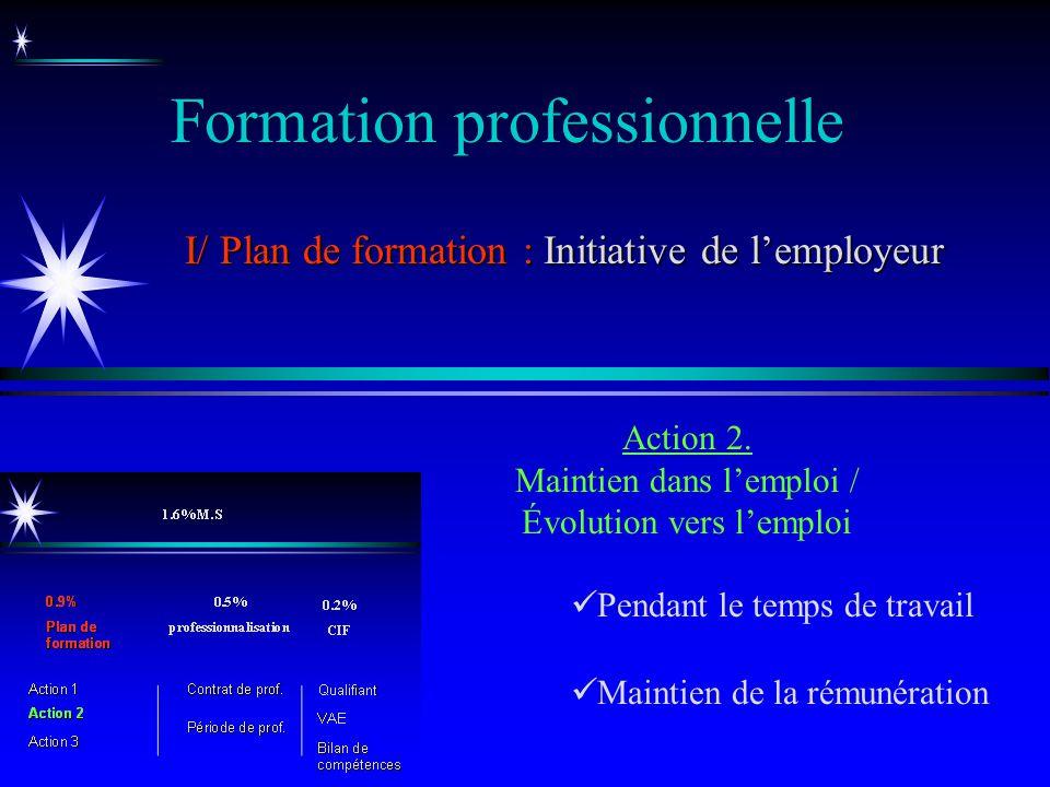 Pendant le temps de travail Maintien de la rémunération Action 2. Maintien dans lemploi / Évolution vers lemploi Formation professionnelle I/ Plan de