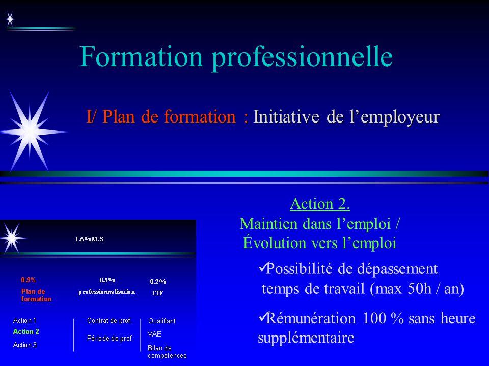 Possibilité de dépassement temps de travail (max 50h / an) Rémunération 100 % sans heure supplémentaire Formation professionnelle I/ Plan de formation