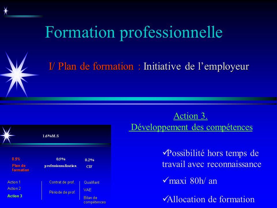 Possibilité hors temps de travail avec reconnaissance maxi 80h/ an Allocation de formation Action 3. Développement des compétences Formation professio