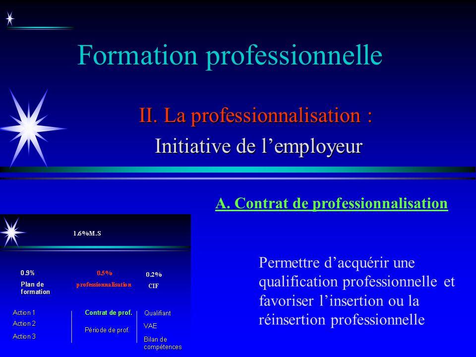 Formation professionnelle II. La professionnalisation : Initiative de lemployeur Initiative de lemployeur Permettre dacquérir une qualification profes