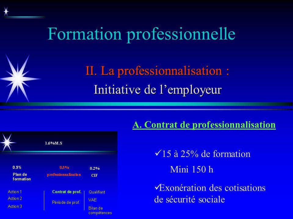 Formation professionnelle II. La professionnalisation : Initiative de lemployeur A. Contrat de professionnalisation 15 à 25% de formation Mini 150 h E