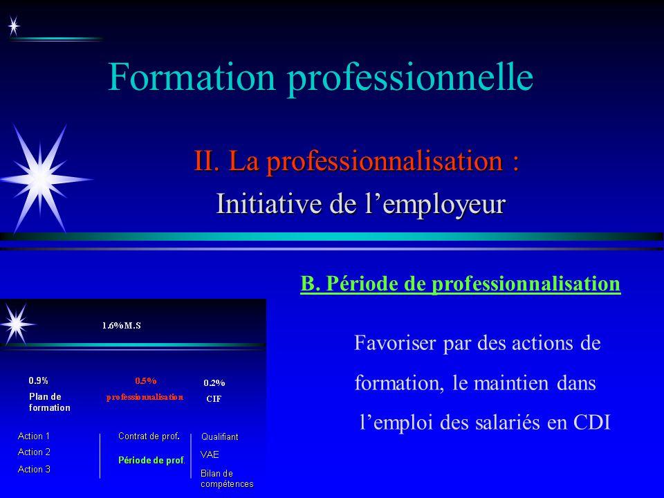 Formation professionnelle II. La professionnalisation : Initiative de lemployeur Initiative de lemployeur B. Période de professionnalisation Favoriser