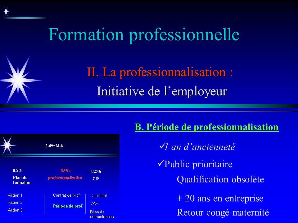 Formation professionnelle II. La professionnalisation : Initiative de lemployeur Initiative de lemployeur B. Période de professionnalisation 1 an danc
