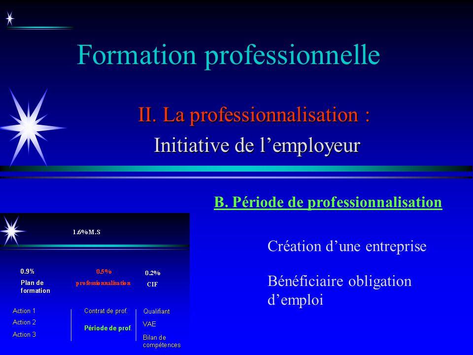 Formation professionnelle II. La professionnalisation : Initiative de lemployeur Initiative de lemployeur B. Période de professionnalisation Création