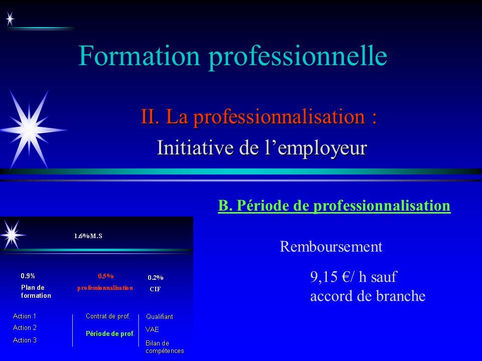 Formation professionnelle II. La professionnalisation : Initiative de lemployeur Initiative de lemployeur B. Période de professionnalisation Rembourse