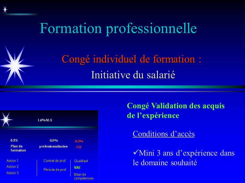 Formation professionnelle Congé individuel de formation : Initiative du salarié Initiative du salarié Congé Validation des acquis de lexpérience Mini