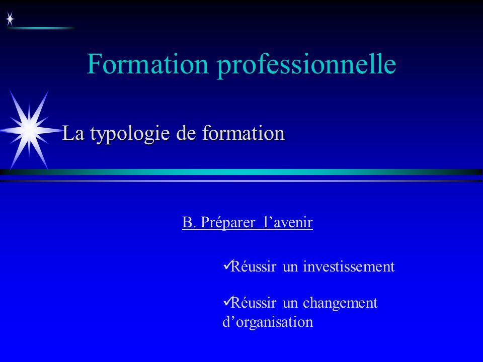Formation professionnelle B. Préparer lavenir Réussir un investissement Réussir un changement dorganisation La typologie de formation
