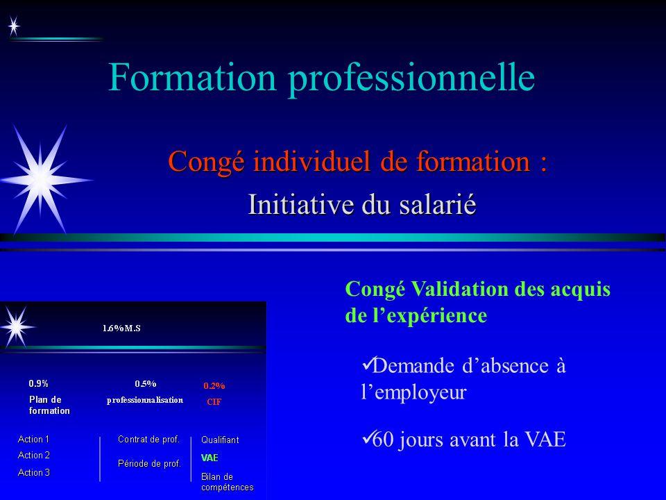 Formation professionnelle Congé individuel de formation : Initiative du salarié Initiative du salarié Congé Validation des acquis de lexpérience Deman
