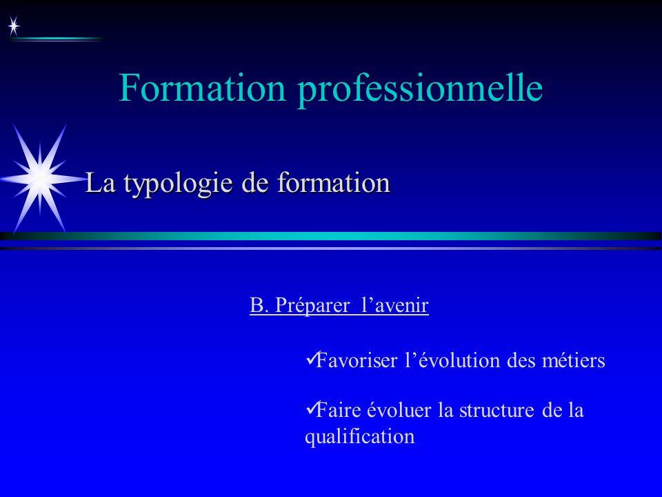 Favoriser lévolution des métiers Faire évoluer la structure de la qualification Formation professionnelle B. Préparer lavenir La typologie de formatio