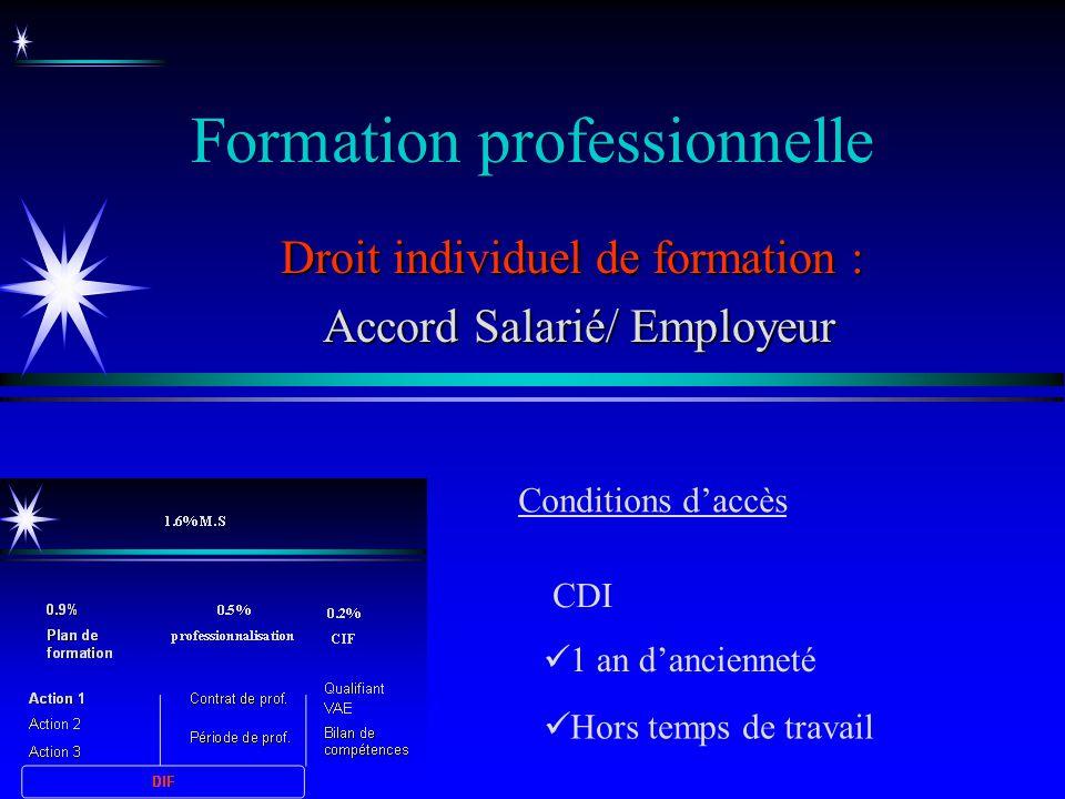 Formation professionnelle Droit individuel de formation : Accord Salarié/ Employeur Accord Salarié/ Employeur Hors temps de travail 1 an dancienneté C