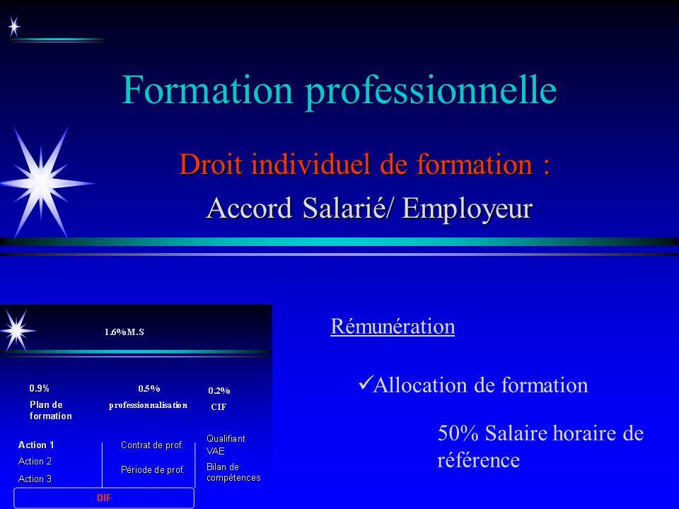 Formation professionnelle Droit individuel de formation : Accord Salarié/ Employeur Accord Salarié/ Employeur Allocation de formation Rémunération 50%
