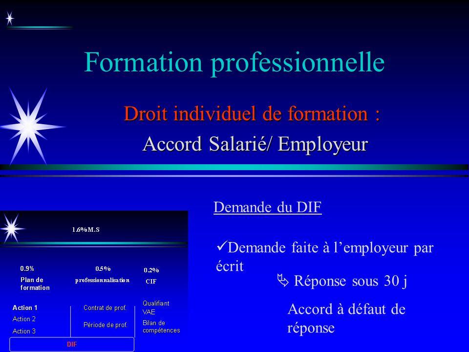 Formation professionnelle Droit individuel de formation : Accord Salarié/ Employeur Accord Salarié/ Employeur Demande faite à lemployeur par écrit Rép