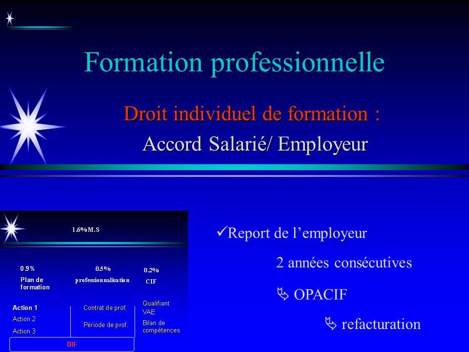 Formation professionnelle Droit individuel de formation : Accord Salarié/ Employeur Accord Salarié/ Employeur Report de lemployeur 2 années consécutiv