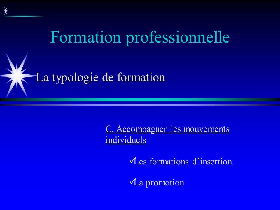 Formation professionnelle C. Accompagner les mouvements individuels Les formations dinsertion La promotion La typologie de formation