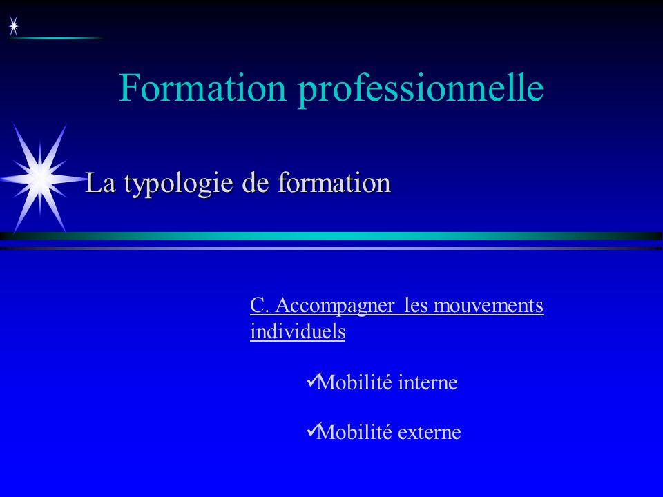 Formation professionnelle C. Accompagner les mouvements individuels Mobilité interne Mobilité externe La typologie de formation