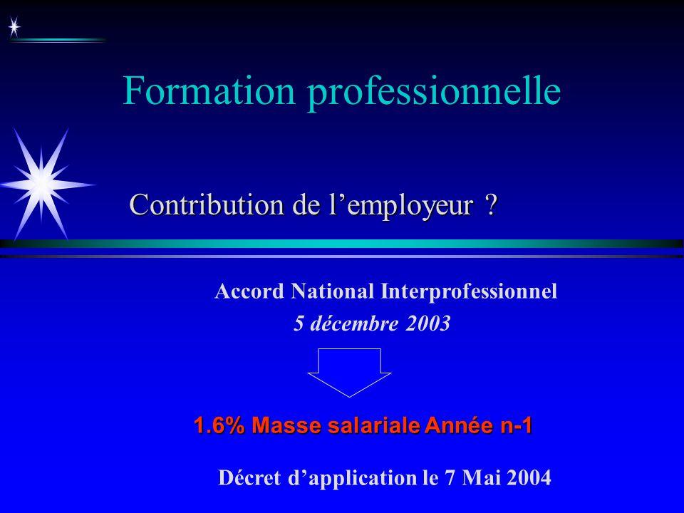 Formation professionnelle Contribution de lemployeur ? 5 décembre 2003 Accord National Interprofessionnel 1.6% Masse salariale Année n-1 Décret dappli