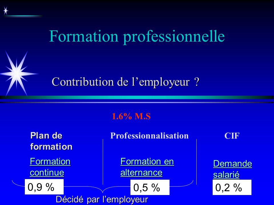 Formation professionnelle Contribution de lemployeur ? 1.6% M.S Plan de formation Professionnalisation CIF Formation continue Demande salarié Formatio