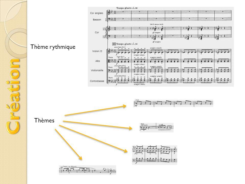 Thème rythmique Thèmes