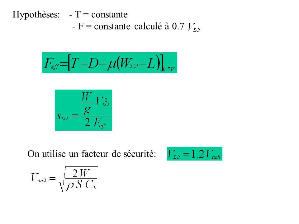 Hypothèses: - T = constante - F = constante calculé à 0.7 On utilise un facteur de sécurité: