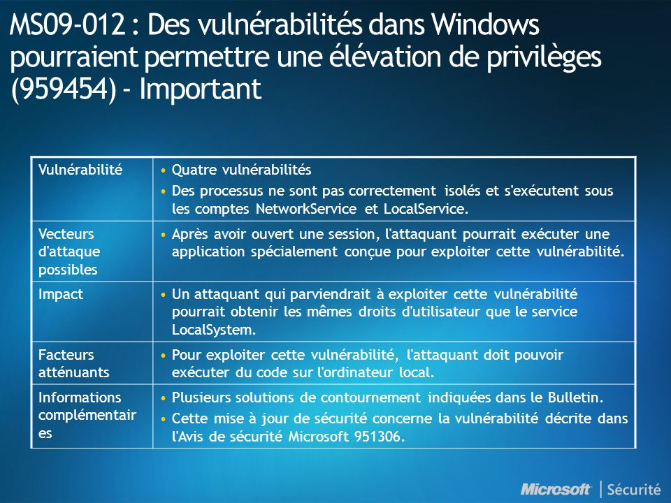 MS09-012 : Des vulnérabilités dans Windows pourraient permettre une élévation de privilèges (959454) - Important VulnérabilitéQuatre vulnérabilités Des processus ne sont pas correctement isolés et s exécutent sous les comptes NetworkService et LocalService.
