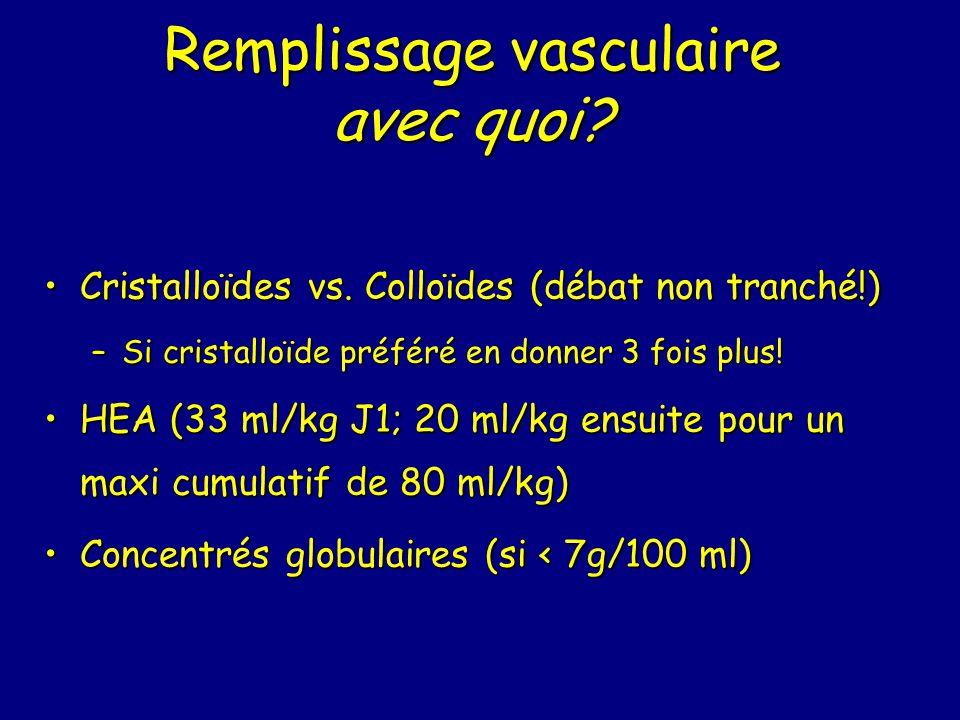 Remplissage vasculaire avec quoi.Cristalloïdes vs.
