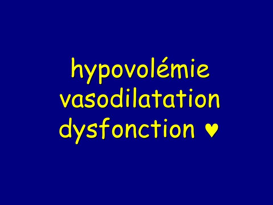 hypovolémie vasodilatation dysfonction hypovolémie vasodilatation dysfonction
