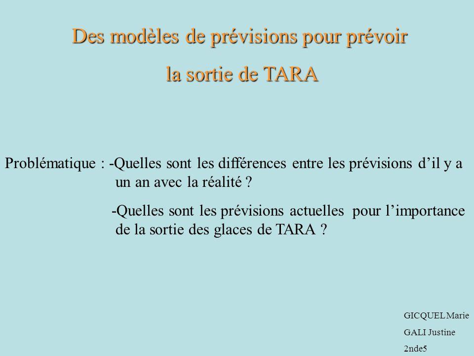 Des modèles de prévisions pour prévoir la sortie de TARA la sortie de TARA Problématique : -Quelles sont les différences entre les prévisions dil y a