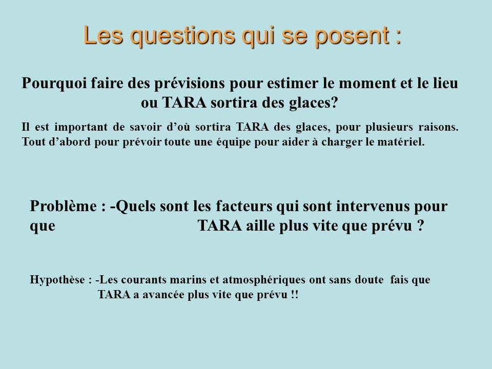 Pourquoi faire des prévisions pour estimer le moment et le lieu ou TARA sortira des glaces? Il est important de savoir doù sortira TARA des glaces, po