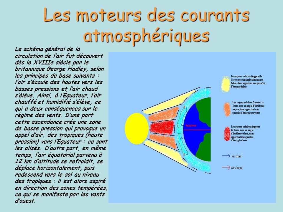 Les moteurs des courants atmosphériques Le schéma général de la circulation de lair fut découvert dès le XVIIIe siècle par le britannique George Hadle
