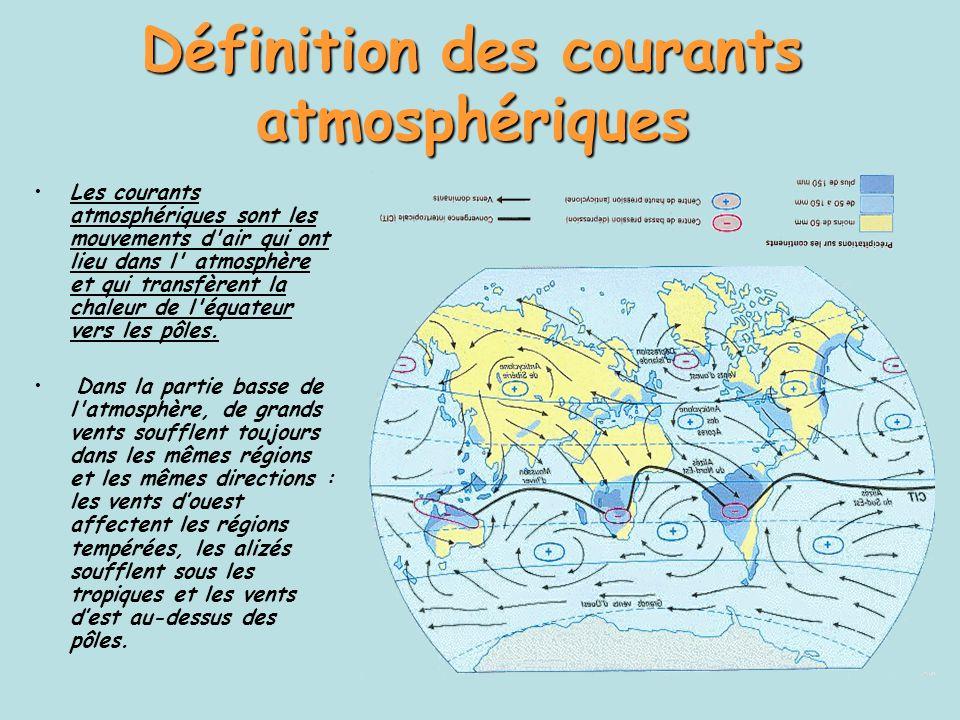 Définition des courants atmosphériques Les courants atmosphériques sont les mouvements d'air qui ont lieu dans l' atmosphère et qui transfèrent la cha