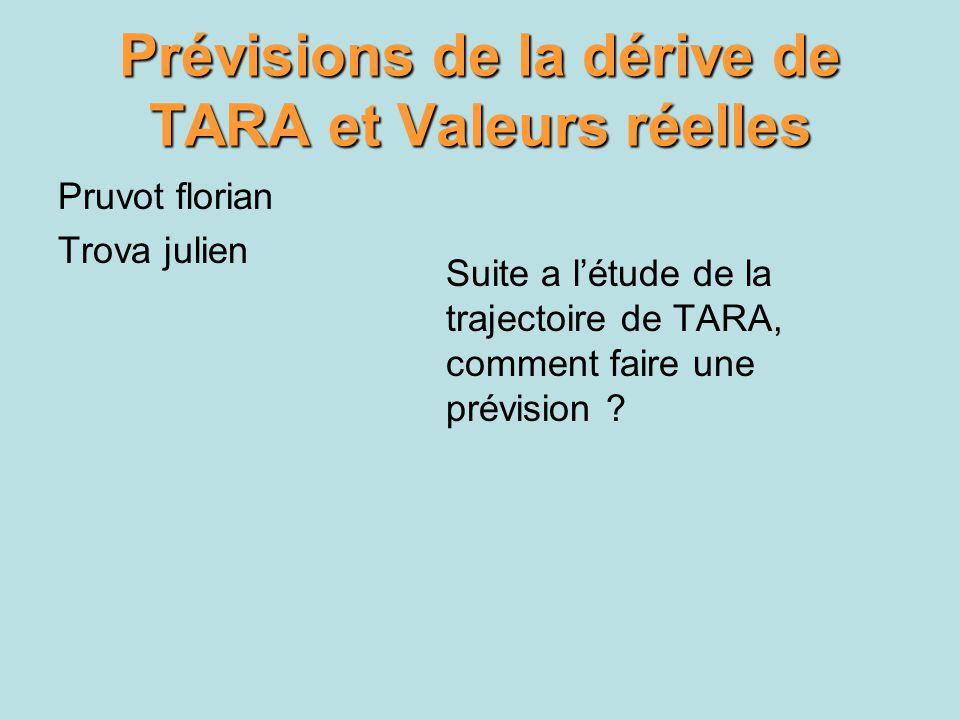 Prévisions de la dérive de TARA et Valeurs réelles Pruvot florian Trova julien Suite a létude de la trajectoire de TARA, comment faire une prévision ?