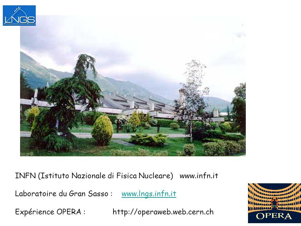 INFN (Istituto Nazionale di Fisica Nucleare) www.infn.it Laboratoire du Gran Sasso : www.lngs.infn.itwww.lngs.infn.it Expérience OPERA : http://operaw