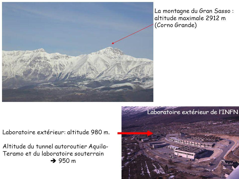 La montagne du Gran Sasso : altitude maximale 2912 m (Corno Grande) Laboratoire extérieur de lINFN Laboratoire extérieur: altitude 980 m. Altitude du