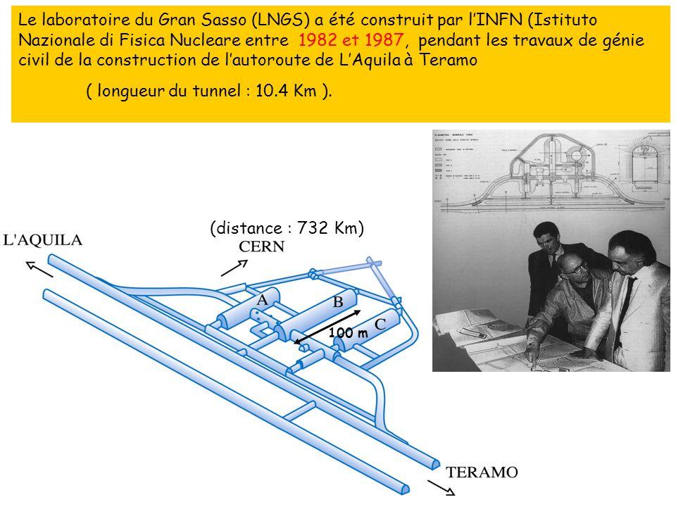 Laboratoire souterrain du LNGS Le LNGS est le plus grand laboratoire souterrain du monde Surface totale : 18000 m 2 ( 3 immenses halls pour les expériences : 6000 m2 ).