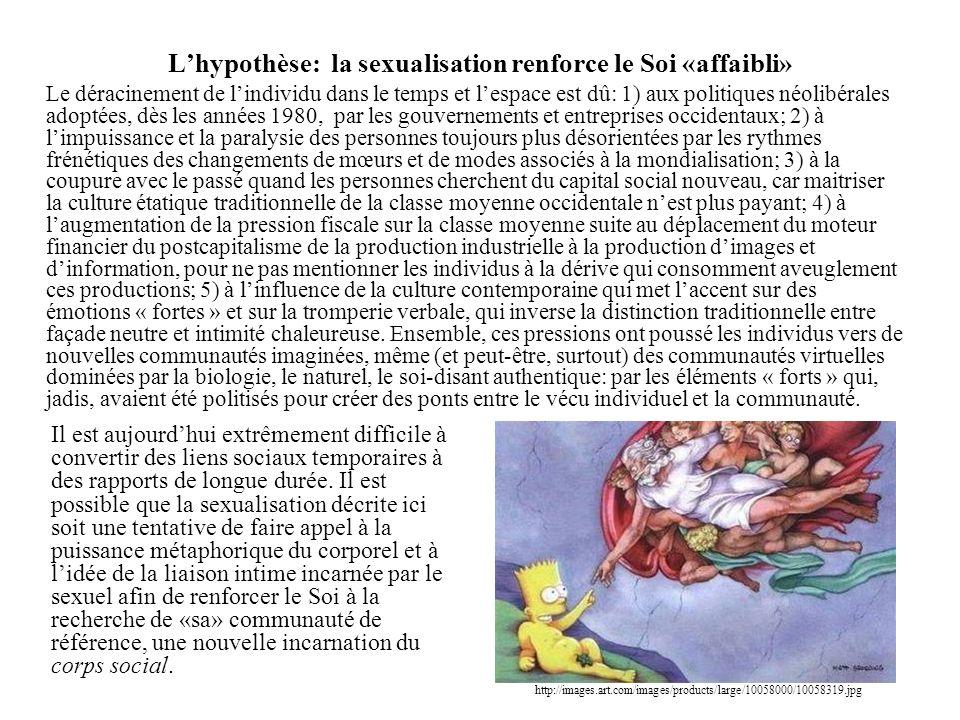 Lhypothèse: la sexualisation renforce le Soi «affaibli» Le déracinement de lindividu dans le temps et lespace est dû: 1) aux politiques néolibérales a
