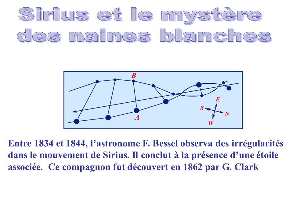 Entre 1834 et 1844, lastronome F.Bessel observa des irrégularités dans le mouvement de Sirius.