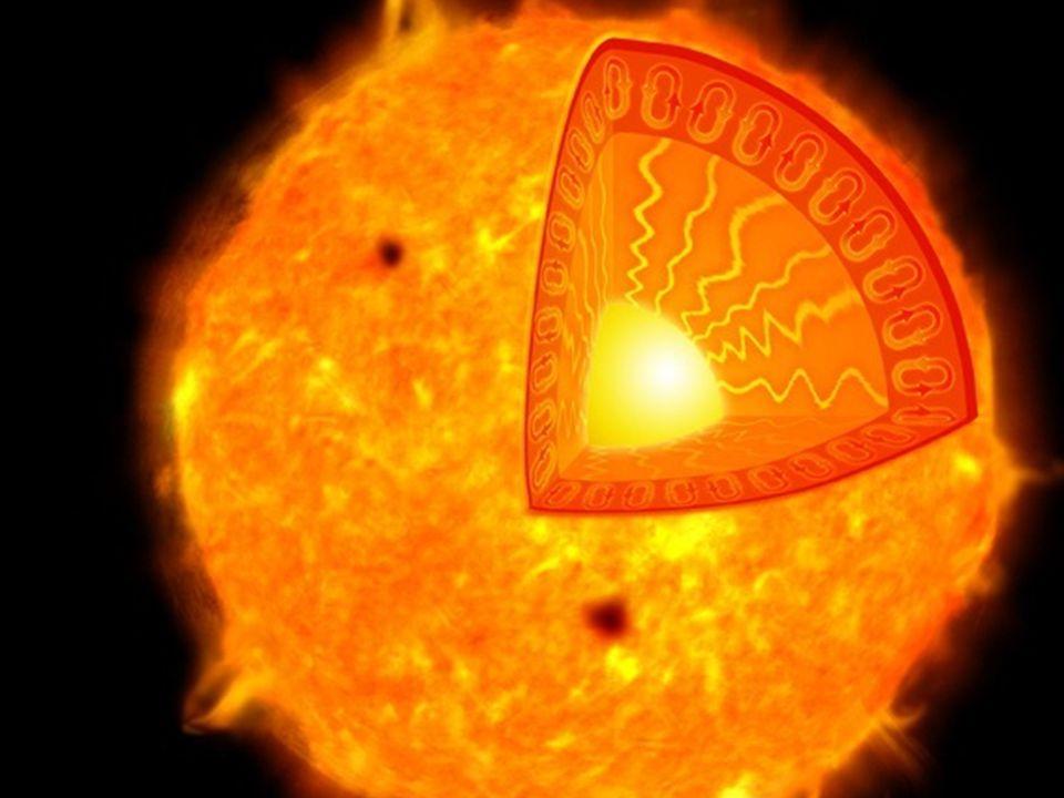 Combustion de lhydrogène Supergéante - Combustion de lhélium Autres processus de fusion - création déléments lourds Supernova Etoile à neutrons - Pulsar