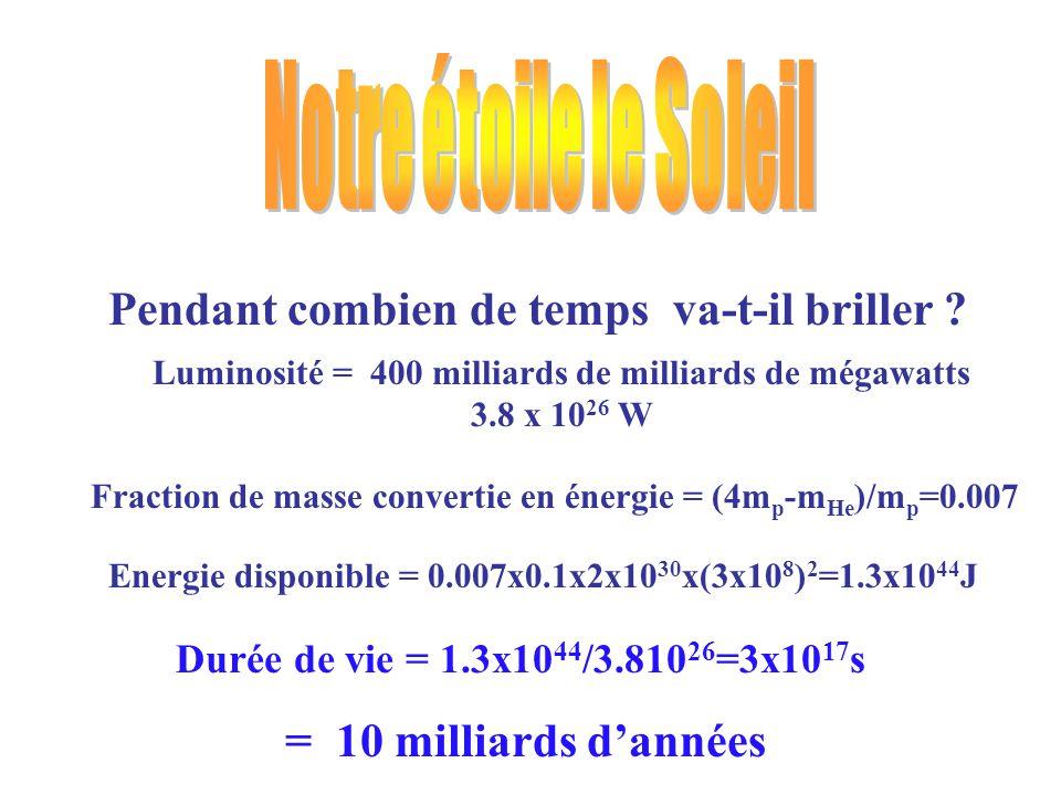 Température = 30.000 K Masse = 1 Soleil Luminosité = Sirius A/10.000 Rayon = rayon terrestre