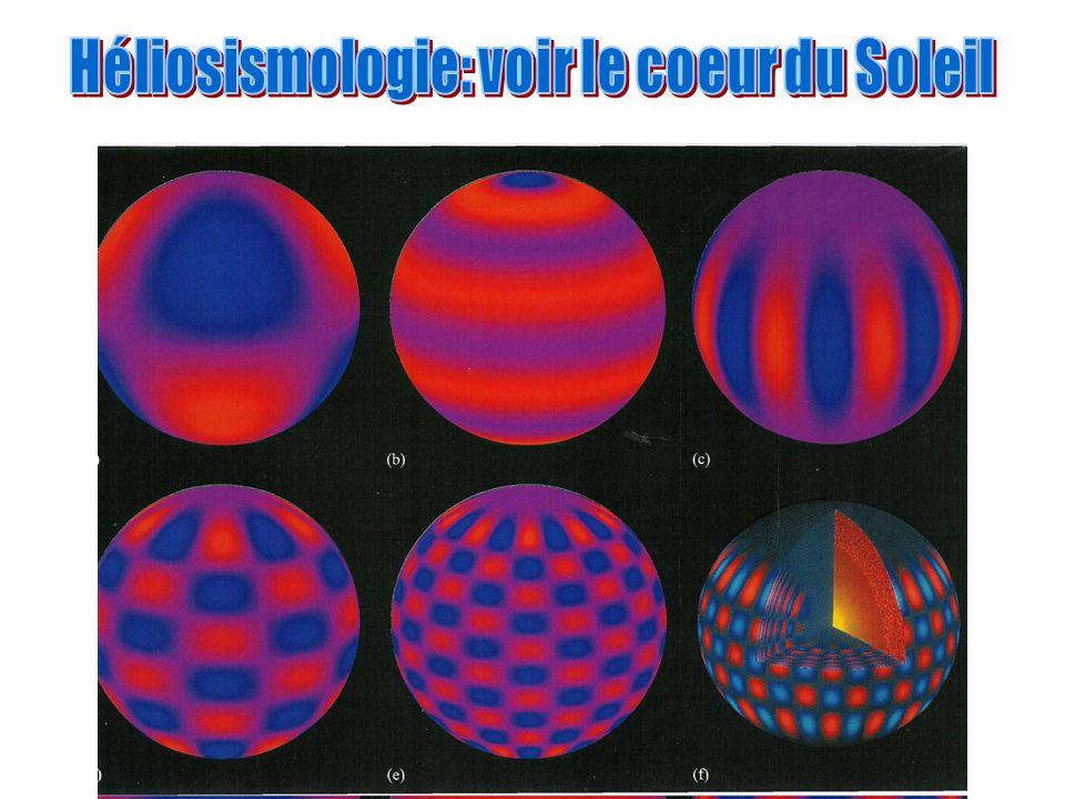 Les étoiles plus massives que 8 masses solaires auront aussi un vent stellaire très important après la phase de combustion de lhydrogène.