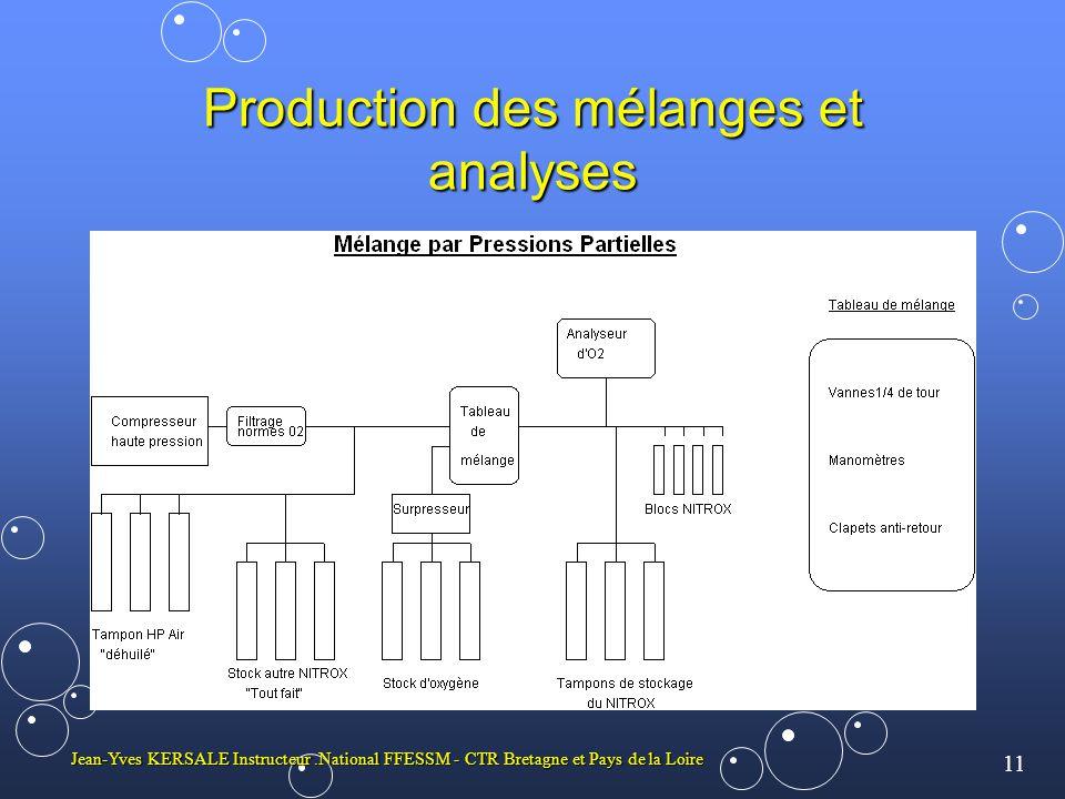 11 Jean-Yves KERSALE Instructeur.National FFESSM - CTR Bretagne et Pays de la Loire Production des mélanges et analyses
