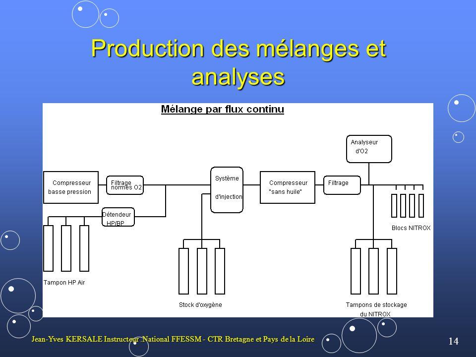14 Jean-Yves KERSALE Instructeur.National FFESSM - CTR Bretagne et Pays de la Loire Production des mélanges et analyses