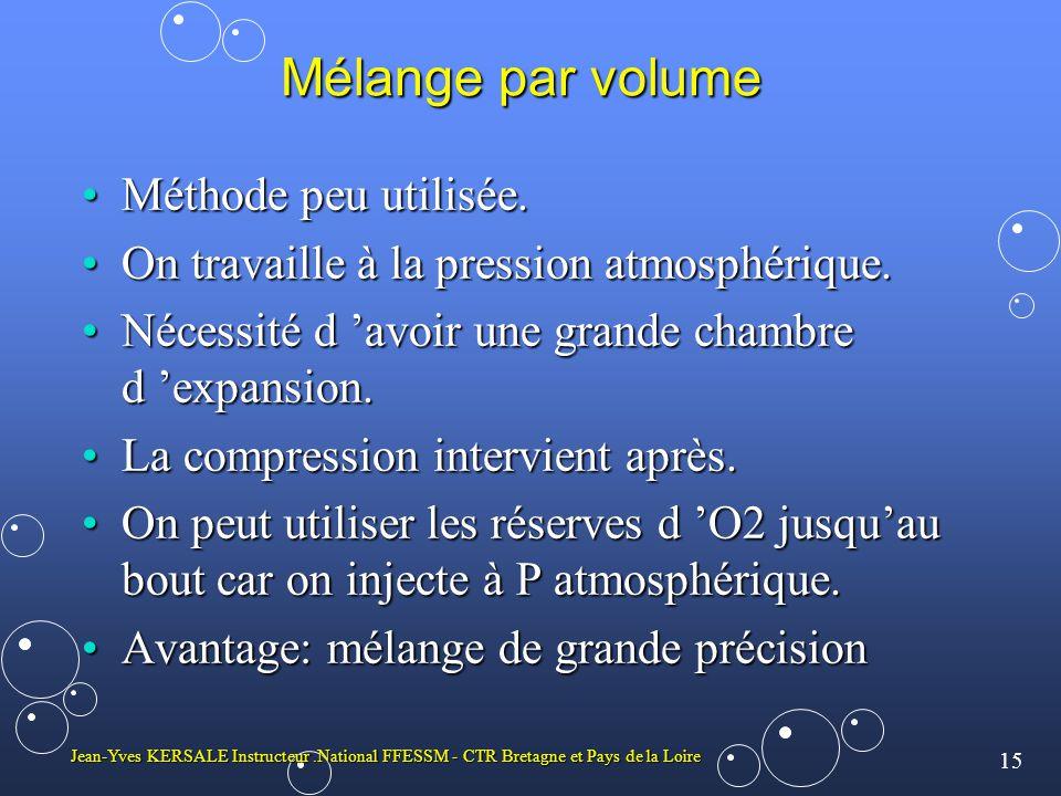 15 Jean-Yves KERSALE Instructeur.National FFESSM - CTR Bretagne et Pays de la Loire Mélange par volume Méthode peu utilisée.Méthode peu utilisée. On t
