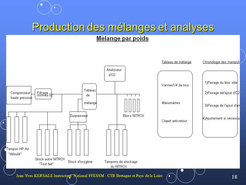 18 Jean-Yves KERSALE Instructeur.National FFESSM - CTR Bretagne et Pays de la Loire Production des mélanges et analyses