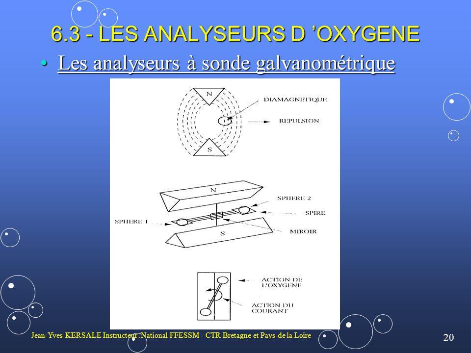 20 Jean-Yves KERSALE Instructeur.National FFESSM - CTR Bretagne et Pays de la Loire 6.3 - LES ANALYSEURS D OXYGENE Les analyseurs à sonde galvanométri